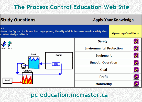 Process Control Education - Instrumentation