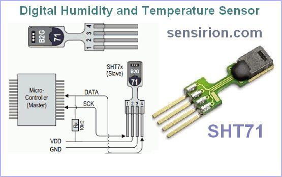 Digital Humidity and Temperature Sensor SHT71